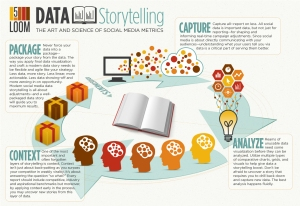 Storytelling, fuente prfirms.org